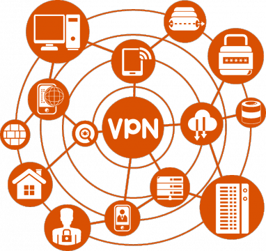vpn-transparent