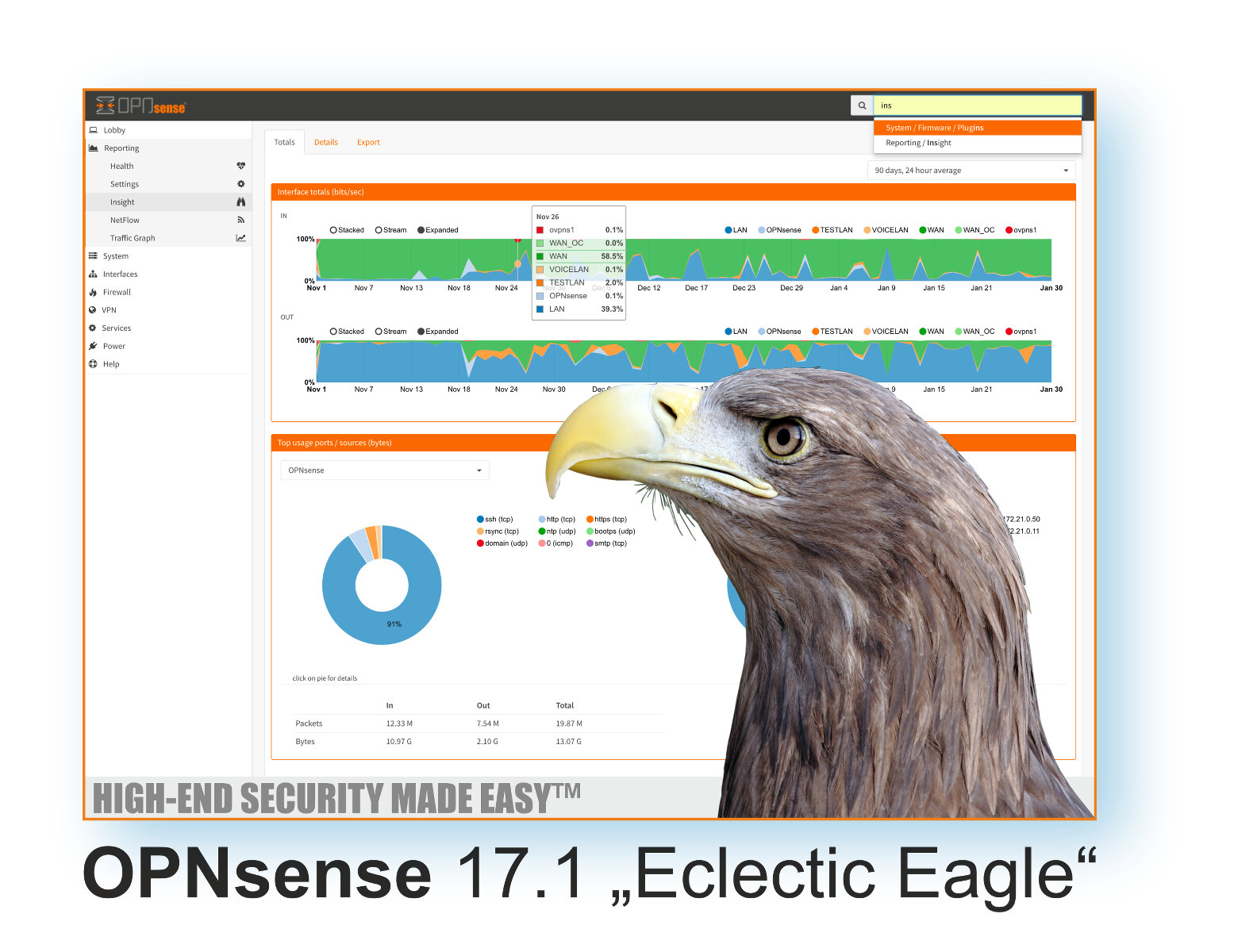 OPNsense Eclectic Eagle